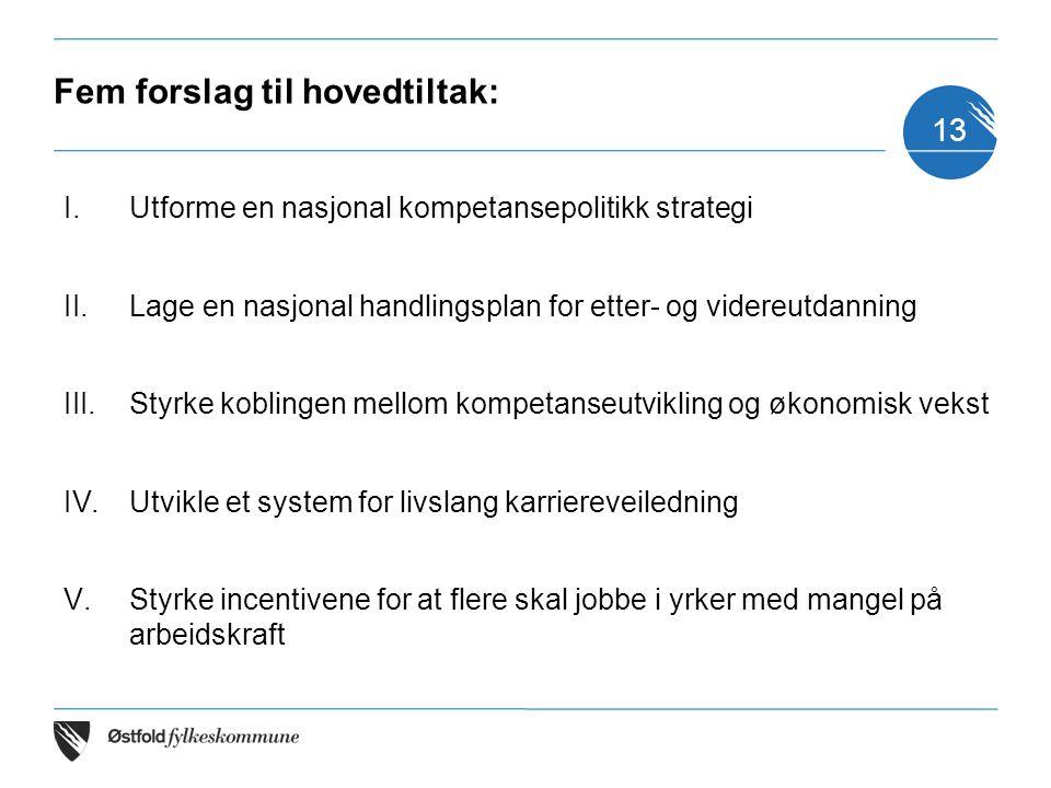Fem forslag til hovedtiltak: I.Utforme en nasjonal kompetansepolitikk strategi II.Lage en nasjonal handlingsplan for etter- og videreutdanning III.Sty