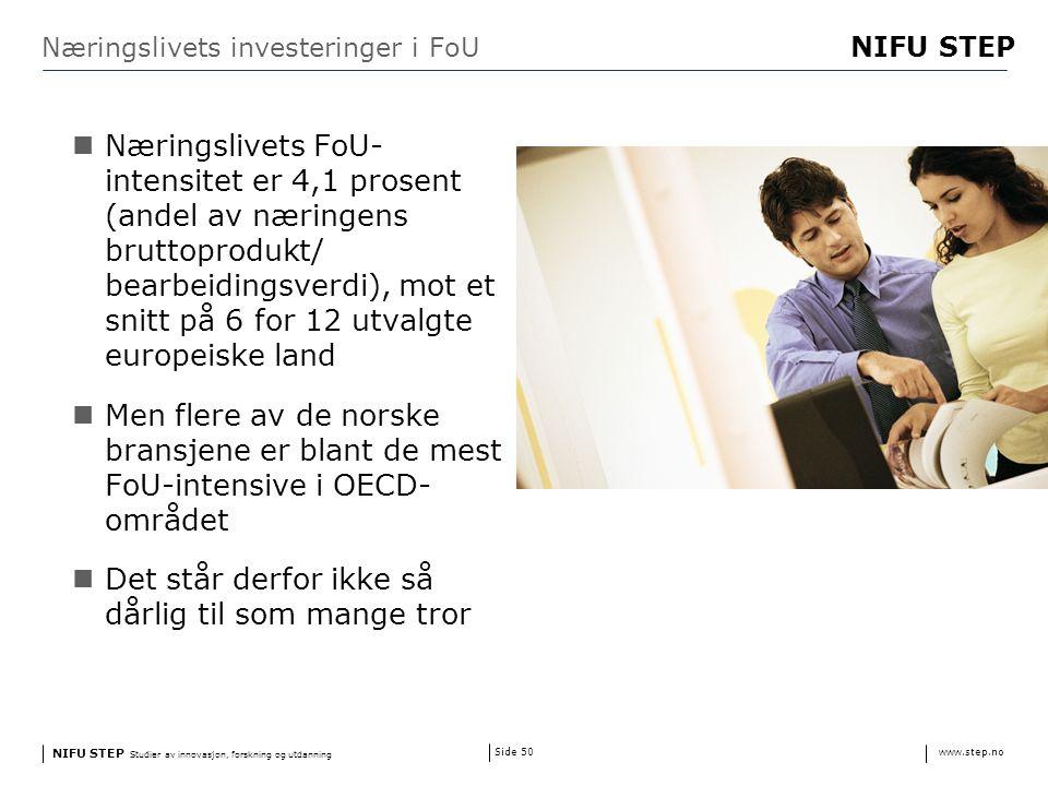 NIFU STEP Studier av innovasjon, forskning og utdanning www.step.no NIFU STEP Side 50 Næringslivets investeringer i FoU Næringslivets FoU- intensitet er 4,1 prosent (andel av næringens bruttoprodukt/ bearbeidingsverdi), mot et snitt på 6 for 12 utvalgte europeiske land Men flere av de norske bransjene er blant de mest FoU-intensive i OECD- området Det står derfor ikke så dårlig til som mange tror