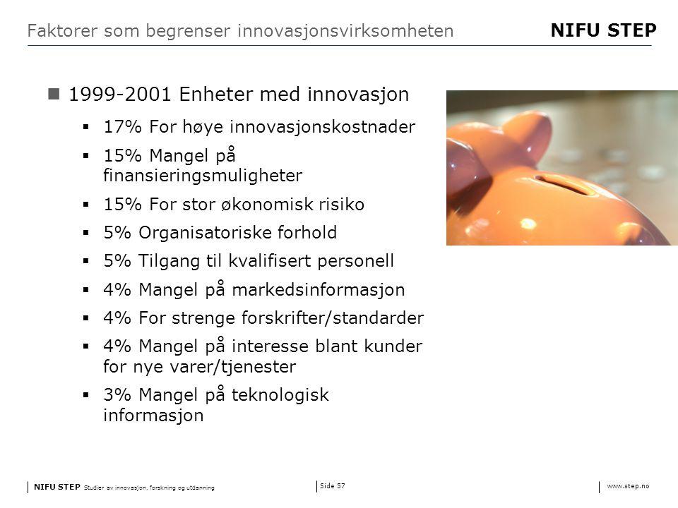 NIFU STEP Studier av innovasjon, forskning og utdanning www.step.no NIFU STEP Side 57 Faktorer som begrenser innovasjonsvirksomheten 1999-2001 Enheter med innovasjon  17% For høye innovasjonskostnader  15% Mangel på finansieringsmuligheter  15% For stor økonomisk risiko  5% Organisatoriske forhold  5% Tilgang til kvalifisert personell  4% Mangel på markedsinformasjon  4% For strenge forskrifter/standarder  4% Mangel på interesse blant kunder for nye varer/tjenester  3% Mangel på teknologisk informasjon