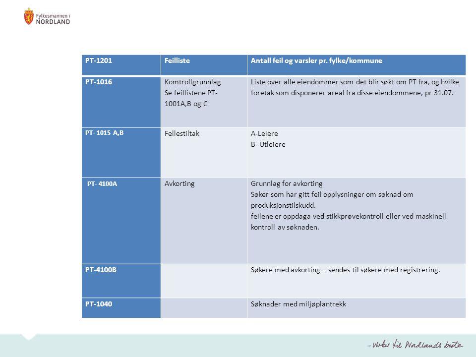 PT-1201FeillisteAntall feil og varsler pr. fylke/kommune PT-1016 Komtrollgrunnlag Se feillistene PT- 1001A,B og C Liste over alle eiendommer som det b