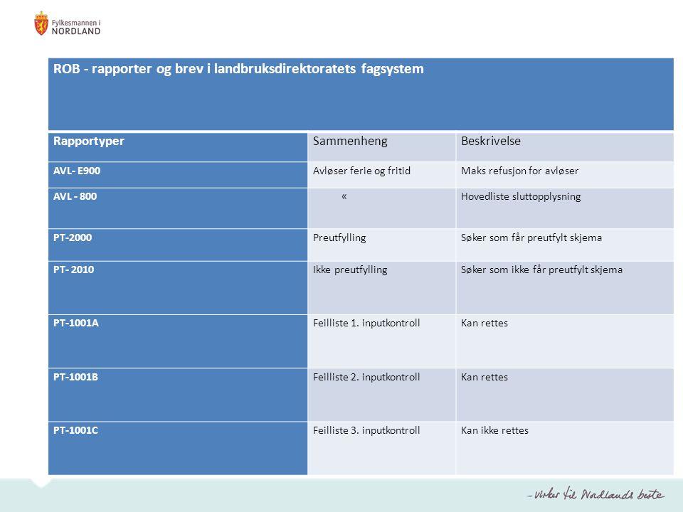 ROB - rapporter og brev i landbruksdirektoratets fagsystem RapportyperSammenhengBeskrivelse AVL- E900Avløser ferie og fritidMaks refusjon for avløser