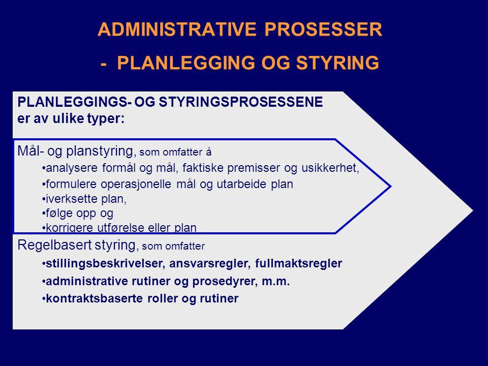 ADMINISTRATIVE PROSESSER - PLANLEGGING OG STYRING PLANLEGGINGS- OG STYRINGSPROSESSENE er av ulike typer: Mål- og planstyring, som omfatter å analysere
