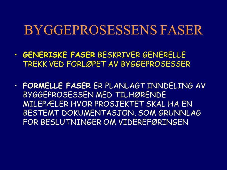 BYGGEPROSESSENS FASER GENERISKE FASER BESKRIVER GENERELLE TREKK VED FORLØPET AV BYGGEPROSESSER FORMELLE FASER ER PLANLAGT INNDELING AV BYGGEPROSESSEN