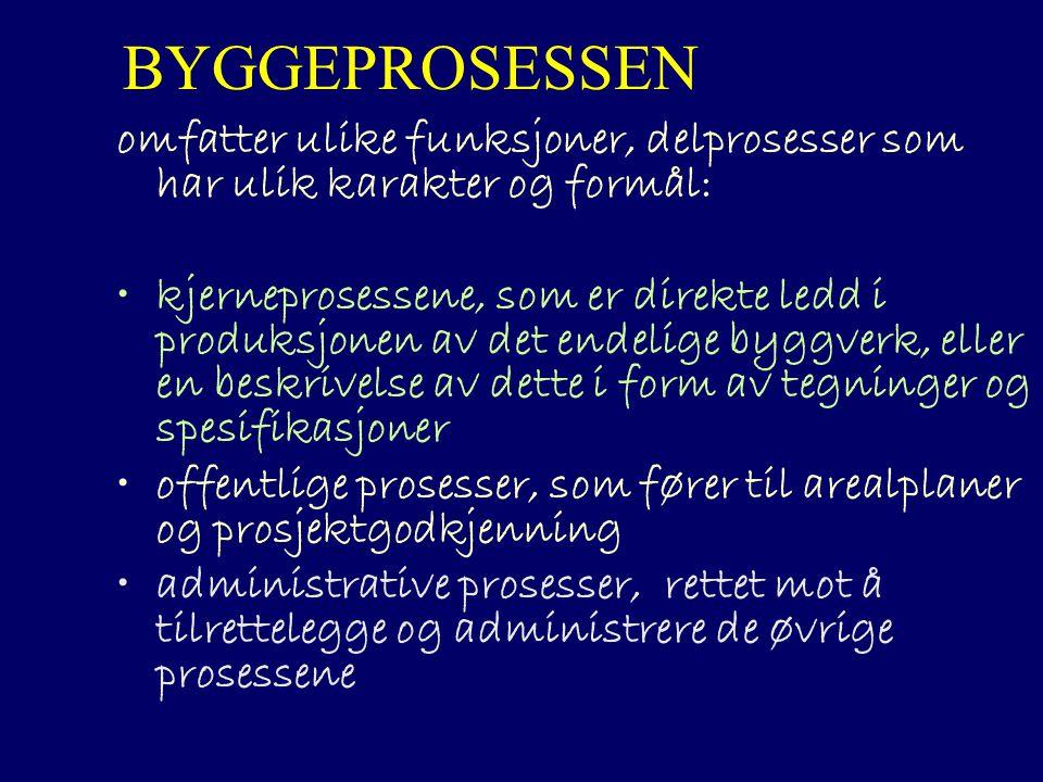 BYGGEPROSESSEN omfatter ulike funksjoner, delprosesser som har ulik karakter og formål: kjerneprosessene, som er direkte ledd i produksjonen av det en