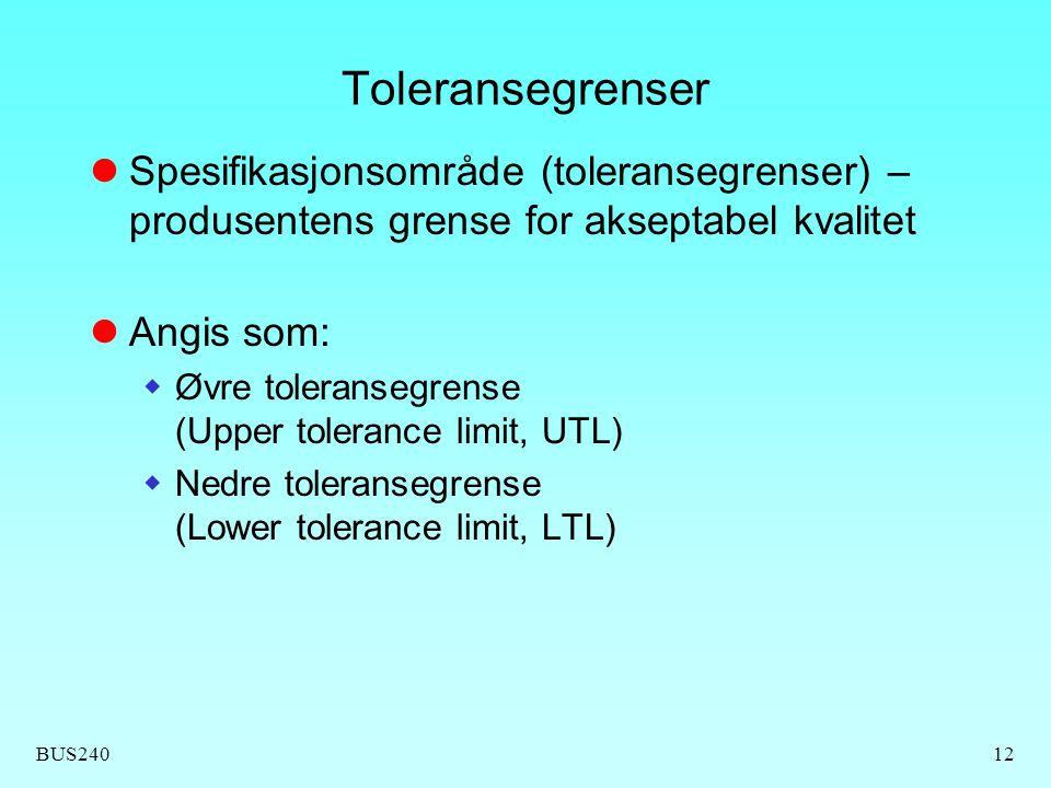 BUS24012 Toleransegrenser Spesifikasjonsområde (toleransegrenser) – produsentens grense for akseptabel kvalitet Angis som:  Øvre toleransegrense (Upp