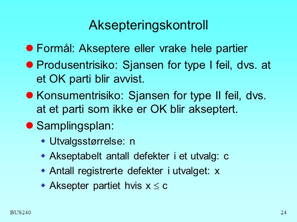 BUS24024 Aksepteringskontroll Formål: Akseptere eller vrake hele partier Produsentrisiko: Sjansen for type I feil, dvs. at et OK parti blir avvist. Ko