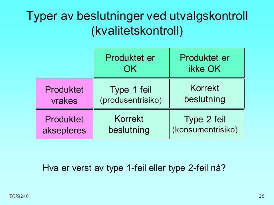 BUS24026 Typer av beslutninger ved utvalgskontroll (kvalitetskontroll) Produktet er OK Produktet er ikke OK Produktet vrakes Produktet aksepteres Type