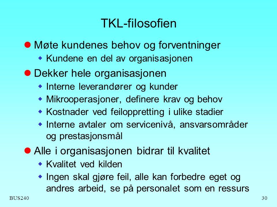 BUS24030 TKL-filosofien Møte kundenes behov og forventninger  Kundene en del av organisasjonen Dekker hele organisasjonen  Interne leverandører og k