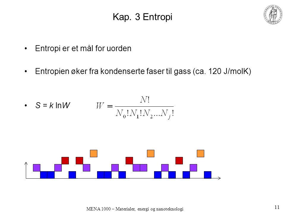 Kap. 3 Entropi Entropi er et mål for uorden Entropien øker fra kondenserte faser til gass (ca. 120 J/molK) S = k lnW MENA 1000 – Materialer, energi og