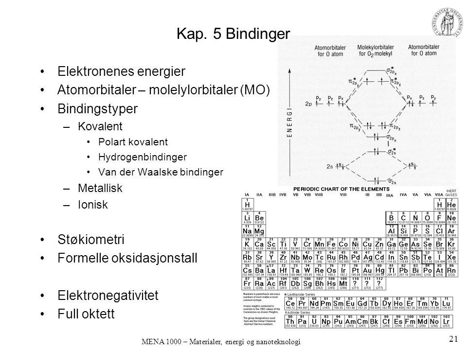 Kap. 5 Bindinger Elektronenes energier Atomorbitaler – molelylorbitaler (MO) Bindingstyper –Kovalent Polart kovalent Hydrogenbindinger Van der Waalske