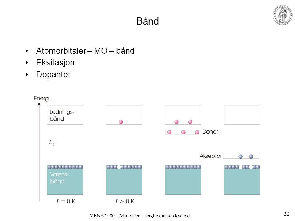 Bånd Atomorbitaler – MO – bånd Eksitasjon Dopanter MENA 1000 – Materialer, energi og nanoteknologi 22