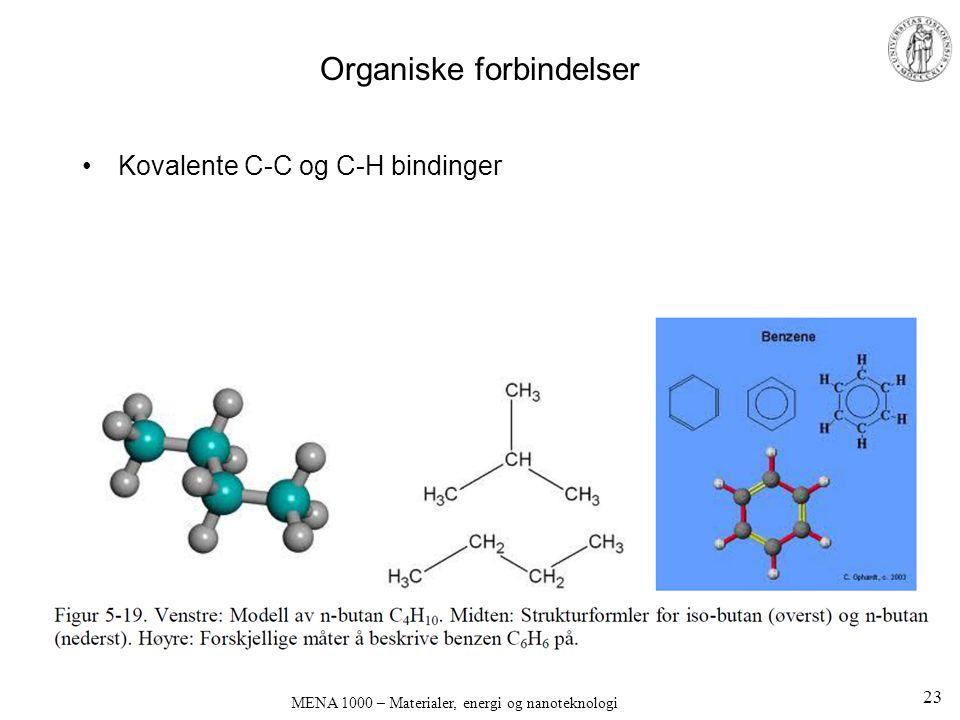Organiske forbindelser Kovalente C-C og C-H bindinger MENA 1000 – Materialer, energi og nanoteknologi 23