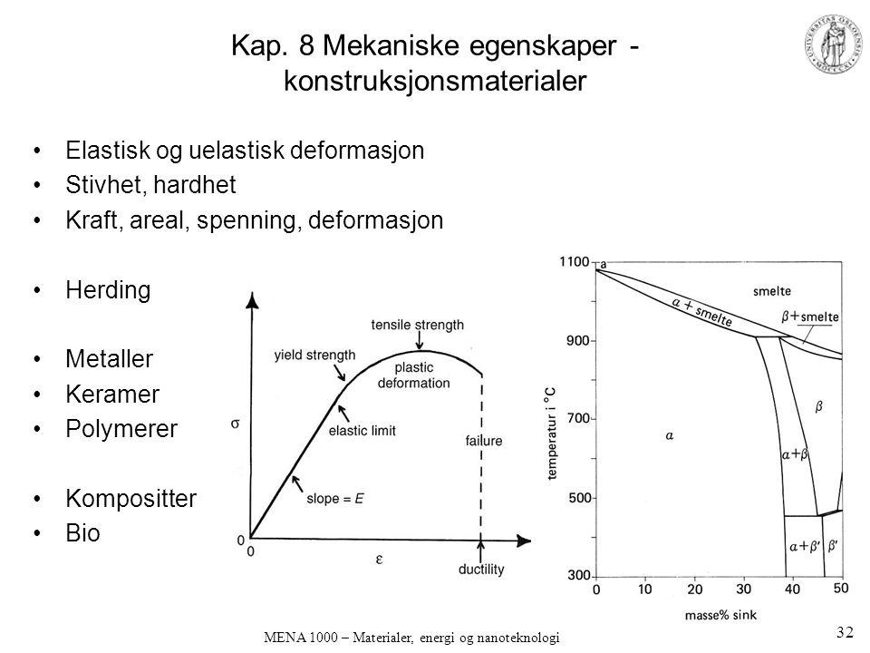 Kap. 8 Mekaniske egenskaper - konstruksjonsmaterialer Elastisk og uelastisk deformasjon Stivhet, hardhet Kraft, areal, spenning, deformasjon Herding M