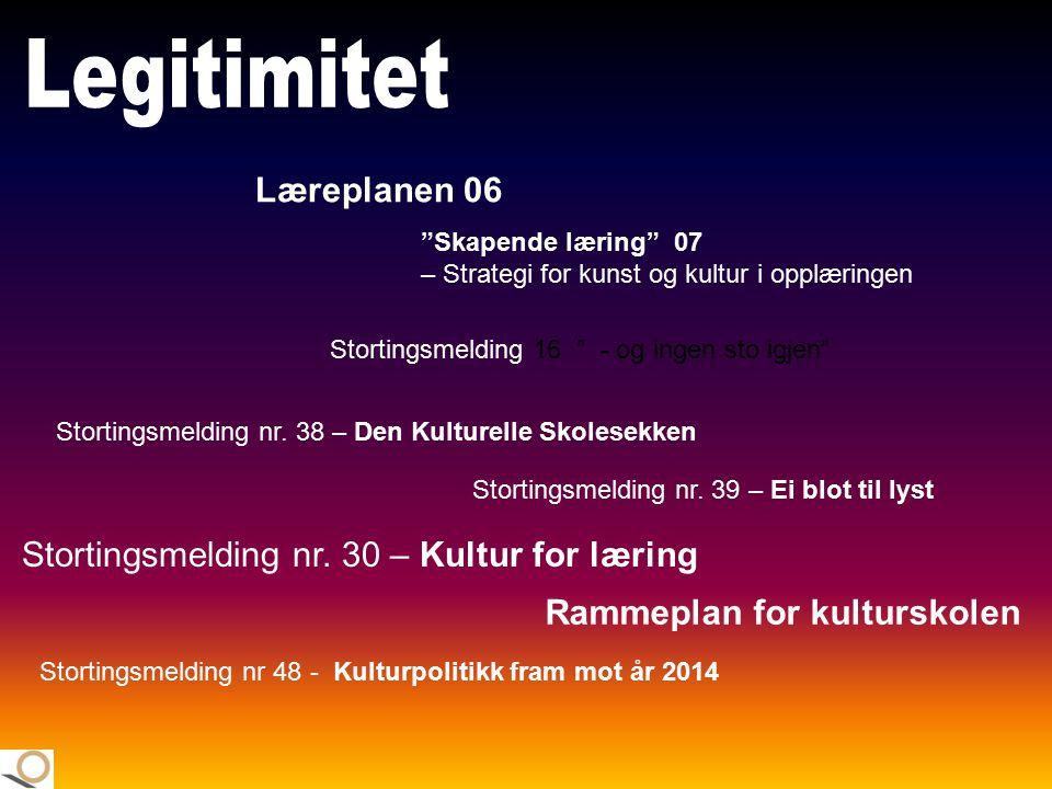 Stortingsmelding nr.30 – Kultur for læring Rammeplan for kulturskolen Stortingsmelding nr.