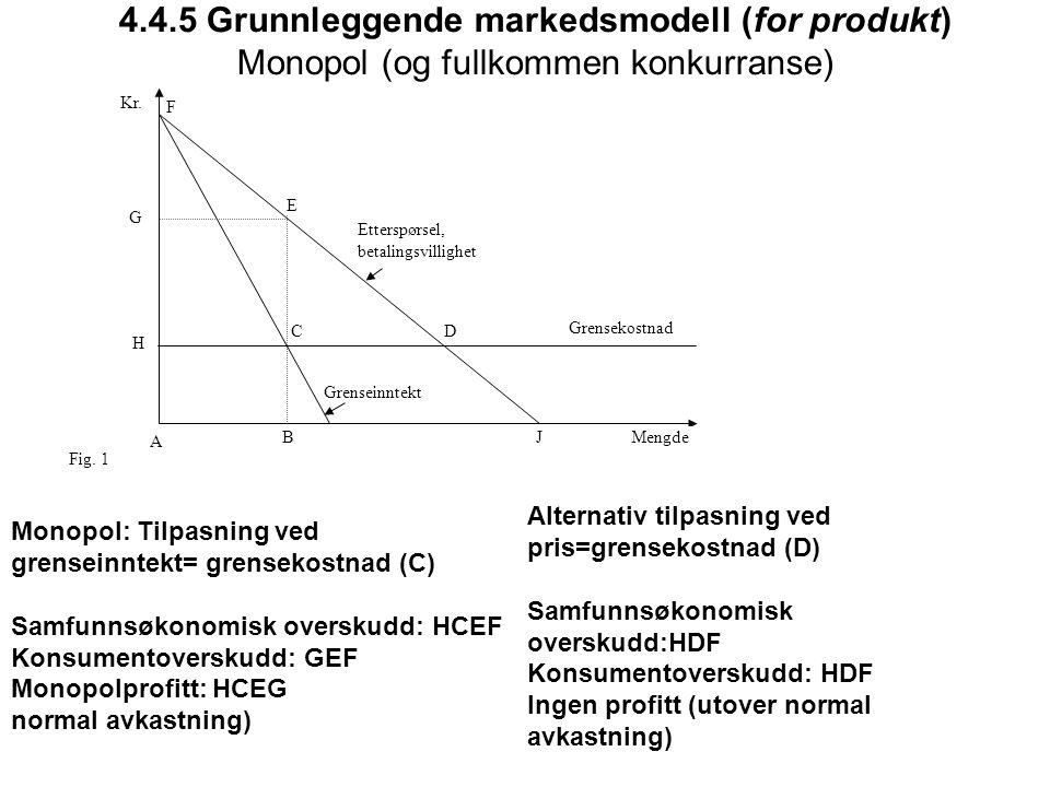 4.4.5 Grunnleggende markedsmodell (for produkt) Monopol (og fullkommen konkurranse) A C B D E F G H JMengde Kr. Grensekostnad Grenseinntekt Etterspørs