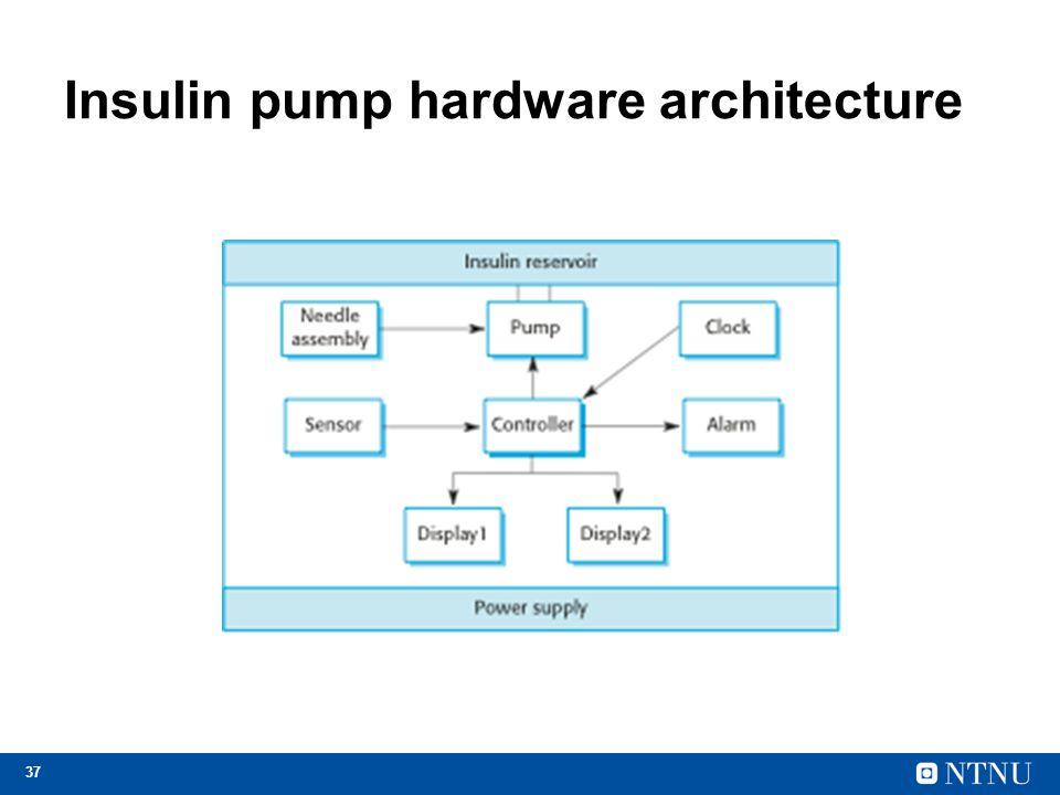 37 Insulin pump hardware architecture