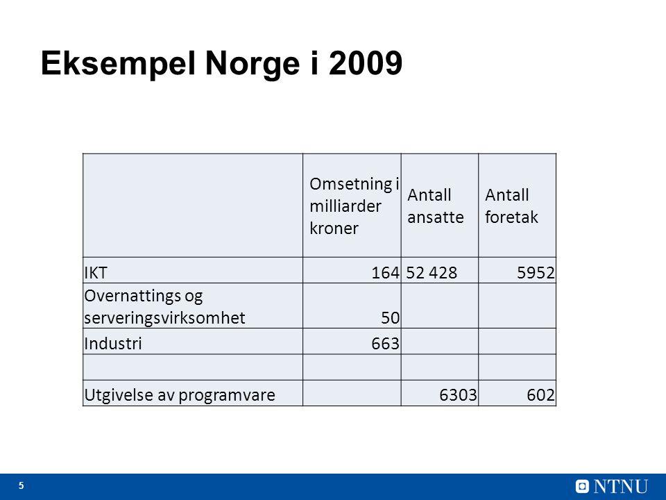 5 Eksempel Norge i 2009 Omsetning i milliarder kroner Antall ansatte Antall foretak IKT164 52 4285952 Overnattings og serveringsvirksomhet50 Industri663 Utgivelse av programvare 6303602