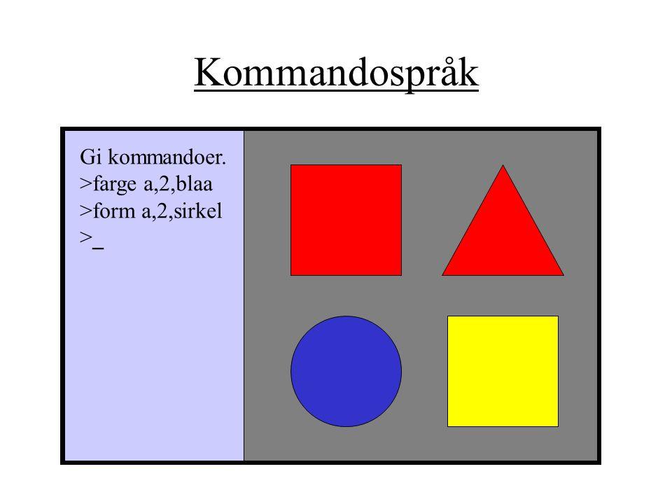 Kommandospråk Gi kommandoer. >farge a,2,blaa >form a,2,sirkel >_