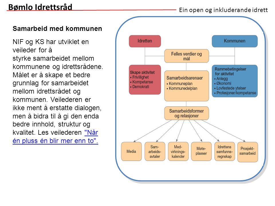 Ein open og inkluderande idrett Bømlo Idrettsråd NIF og KS har utviklet en veileder for å styrke samarbeidet mellom kommunene og idrettsrådene. Målet