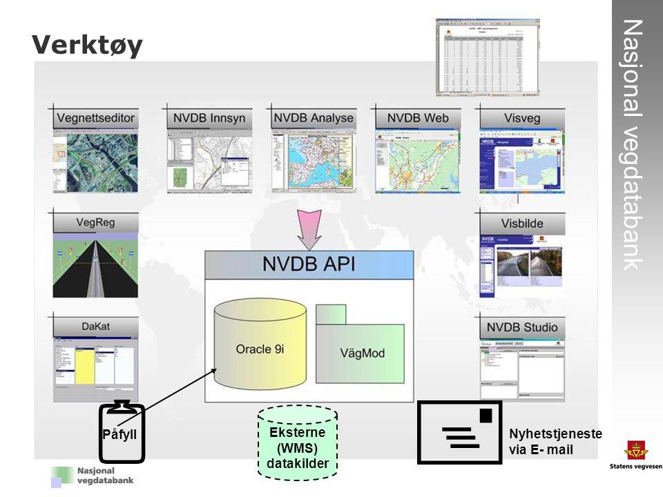 8 Nasjonal vegdatabank Verktøy Eksterne (WMS) datakilder Påfyll   Nyhetstjeneste via E- mail