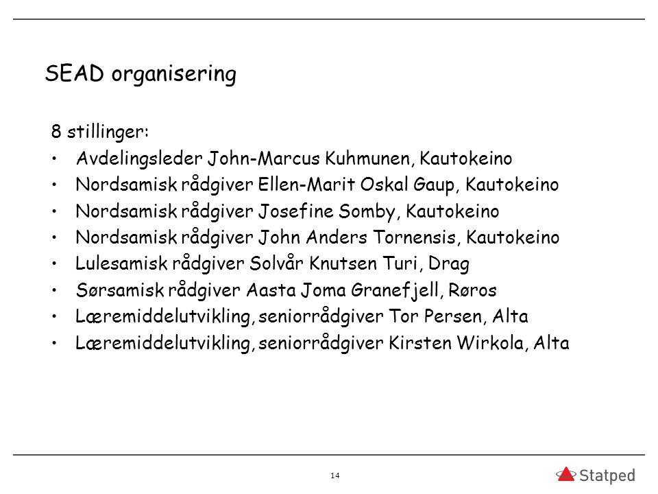 SEAD organisering 8 stillinger: Avdelingsleder John-Marcus Kuhmunen, Kautokeino Nordsamisk rådgiver Ellen-Marit Oskal Gaup, Kautokeino Nordsamisk rådg