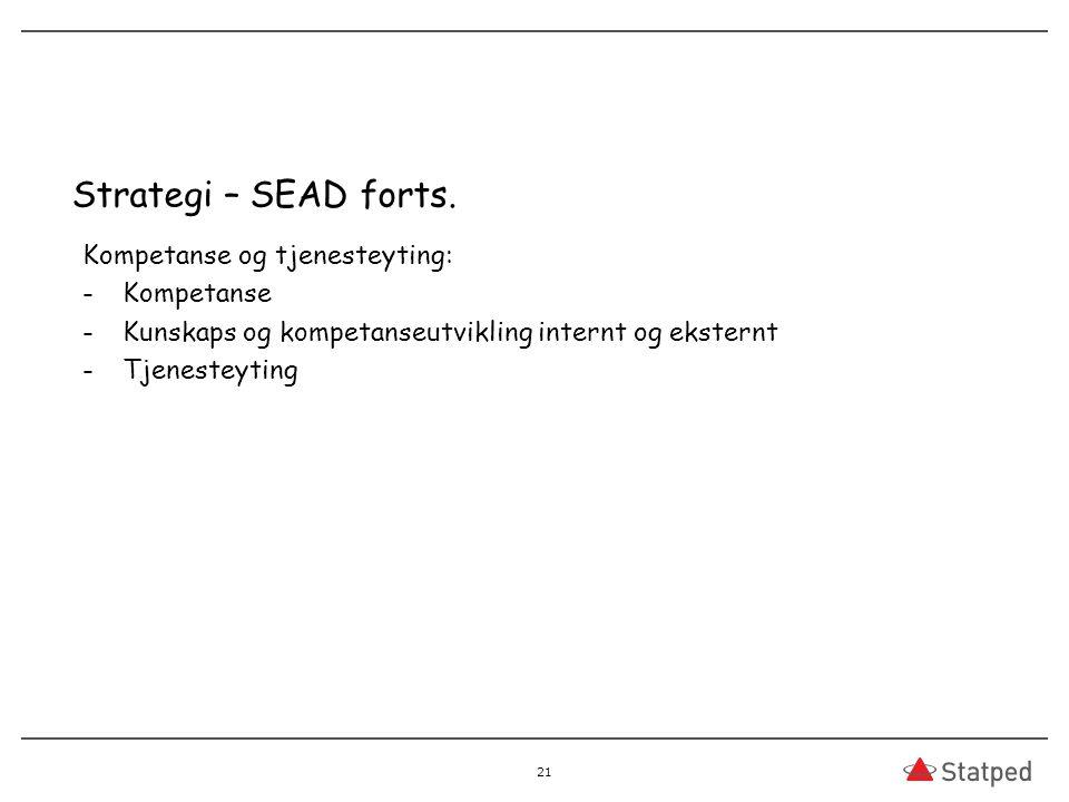 Strategi – SEAD forts. Kompetanse og tjenesteyting: -Kompetanse -Kunskaps og kompetanseutvikling internt og eksternt -Tjenesteyting 21