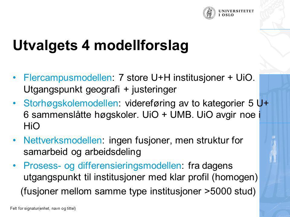 Felt for signatur(enhet, navn og tittel) Utvalgets 4 modellforslag Flercampusmodellen: 7 store U+H institusjoner + UiO. Utgangspunkt geografi + juster