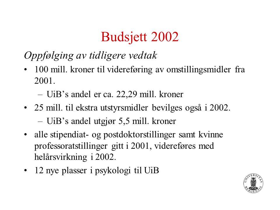 Budsjett 2002 Oppfølging av tidligere vedtak 100 mill.