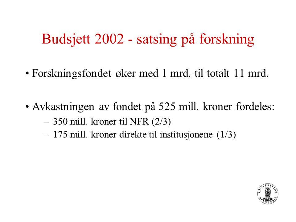 Budsjett 2002 - satsing på forskning Forskningsfondet øker med 1 mrd.