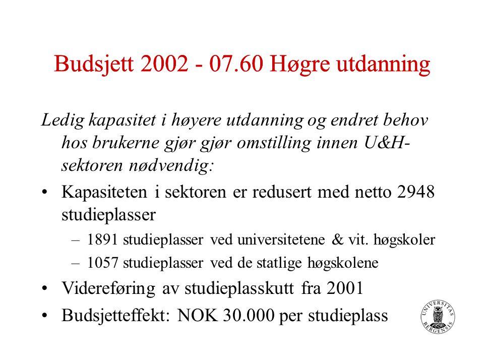 Budsjett 2002 - 07.60 Høgre utdanning Ledig kapasitet i høyere utdanning og endret behov hos brukerne gjør gjør omstilling innen U&H- sektoren nødvendig: Kapasiteten i sektoren er redusert med netto 2948 studieplasser –1891 studieplasser ved universitetene & vit.
