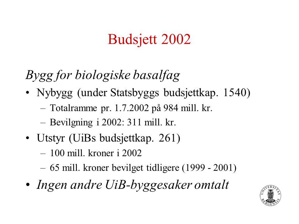 Budsjett 2002 Bygg for biologiske basalfag Nybygg (under Statsbyggs budsjettkap.