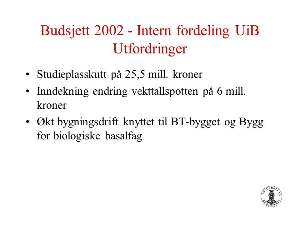 Budsjett 2002 - Intern fordeling UiB Utfordringer Studieplasskutt på 25,5 mill.