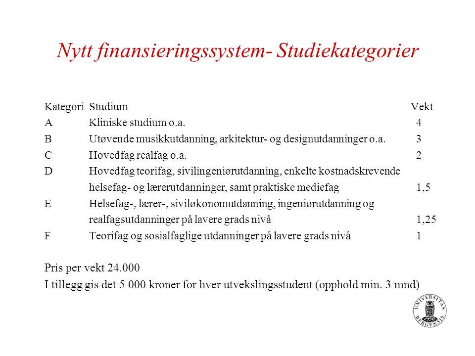 Nytt finansieringssystem- Studiekategorier KategoriStudiumVekt AKliniske studium o.a.