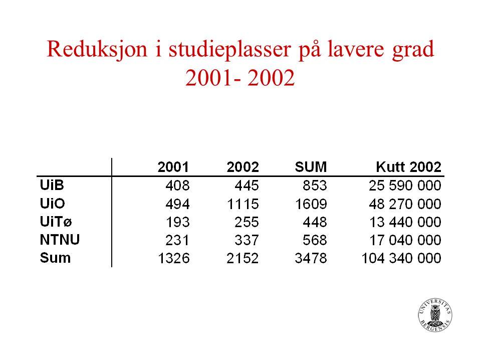 Reduksjon i studieplasser på lavere grad 2001- 2002
