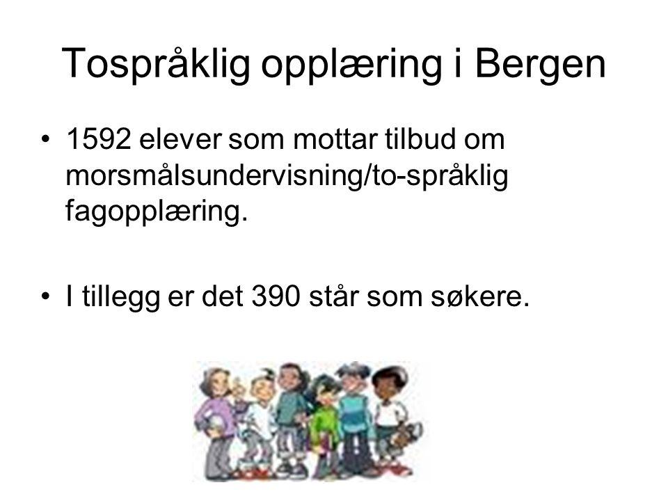 Tospråklig opplæring i Bergen 1592 elever som mottar tilbud om morsmålsundervisning/to-språklig fagopplæring. I tillegg er det 390 står som søkere.