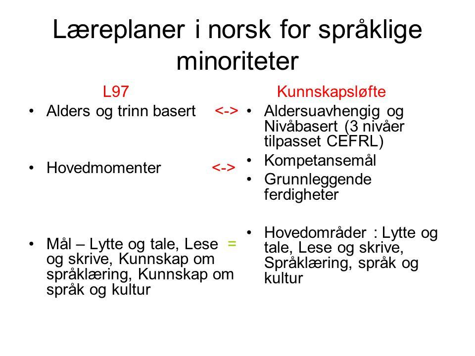 Læreplaner i norsk for språklige minoriteter L97 Alders og trinn basert Hovedmomenter Mål – Lytte og tale, Lese = og skrive, Kunnskap om språklæring,