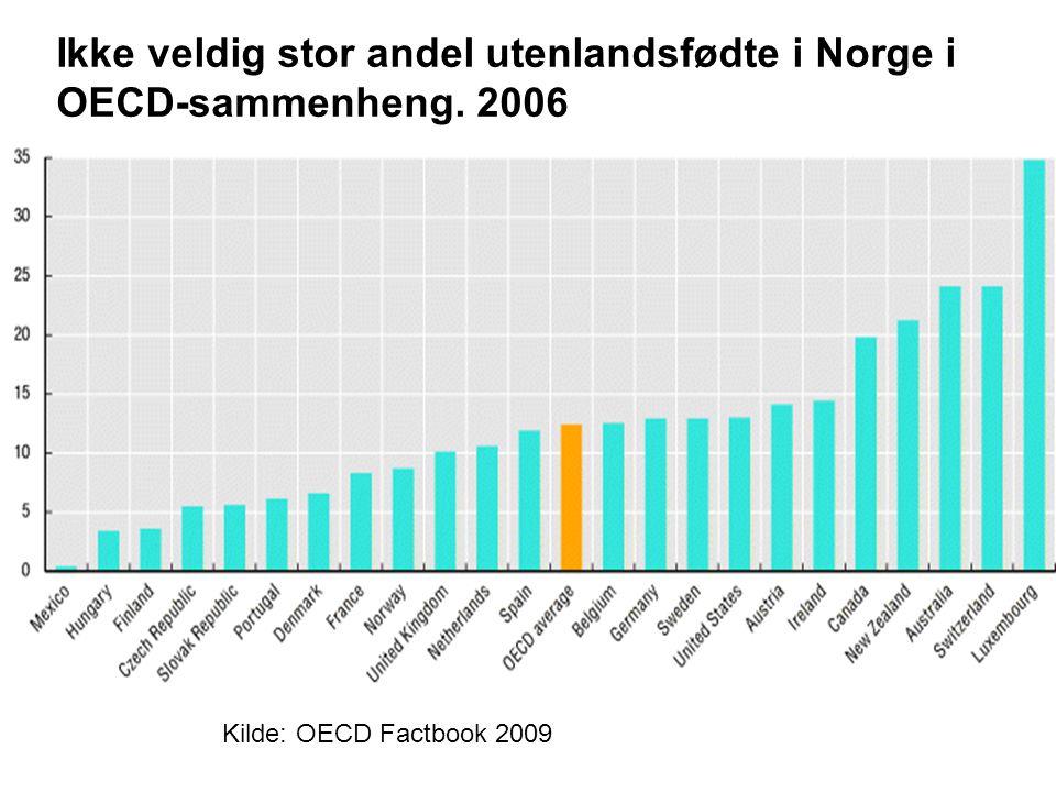 Ikke veldig stor andel utenlandsfødte i Norge i OECD-sammenheng. 2006 Kilde: OECD Factbook 2009
