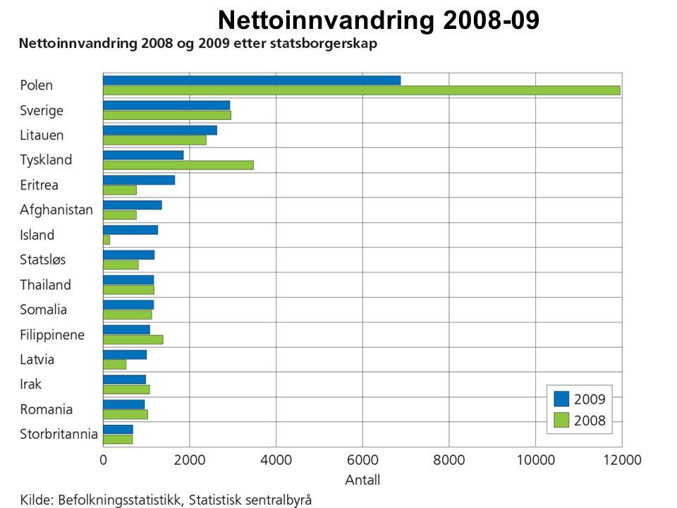 Nettoinnvandring 2008-09