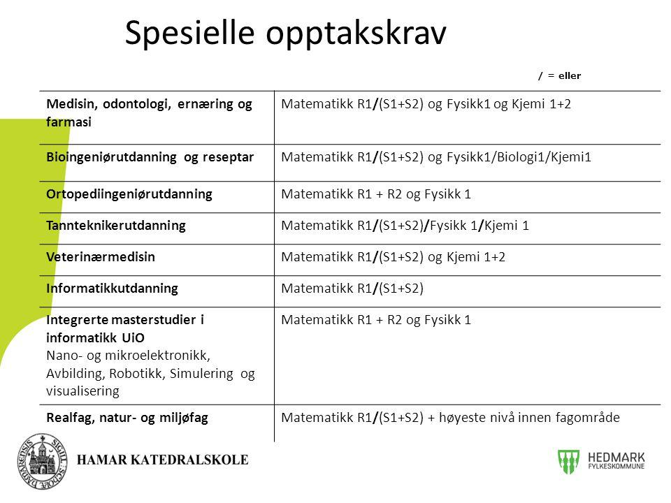 / = eller Spesielle opptakskrav Medisin, odontologi, ernæring og farmasi Matematikk R1/(S1+S2) og Fysikk1 og Kjemi 1+2 Bioingeniørutdanning og reseptarMatematikk R1/(S1+S2) og Fysikk1/Biologi1/Kjemi1 OrtopediingeniørutdanningMatematikk R1 + R2 og Fysikk 1 TannteknikerutdanningMatematikk R1/(S1+S2)/Fysikk 1/Kjemi 1 VeterinærmedisinMatematikk R1/(S1+S2) og Kjemi 1+2 InformatikkutdanningMatematikk R1/(S1+S2) Integrerte masterstudier i informatikk UiO Nano- og mikroelektronikk, Avbilding, Robotikk, Simulering og visualisering Matematikk R1 + R2 og Fysikk 1 Realfag, natur- og miljøfagMatematikk R1/(S1+S2) + høyeste nivå innen fagområde