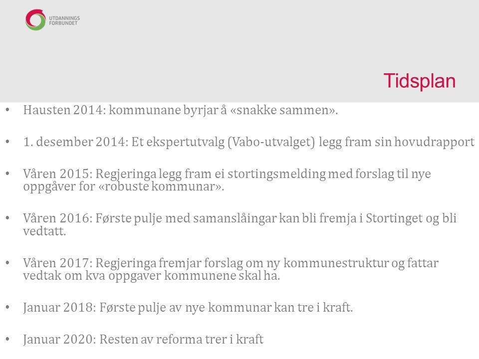 Tidsplan Hausten 2014: kommunane byrjar å «snakke sammen».
