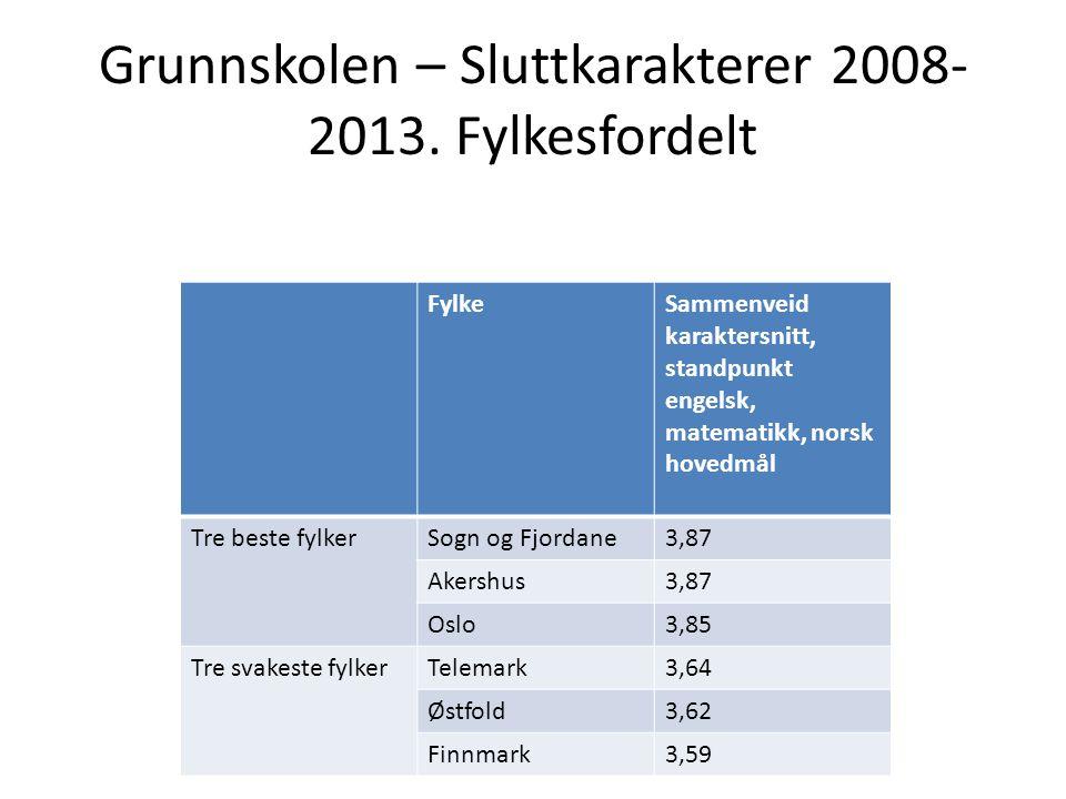 Grunnskolen – Sluttkarakterer 2008- 2013.