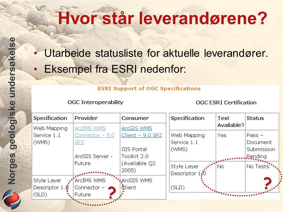 Norges geologiske undersøkelse Hvor står leverandørene?? ? Utarbeide statusliste for aktuelle leverandører. Eksempel fra ESRI nedenfor: