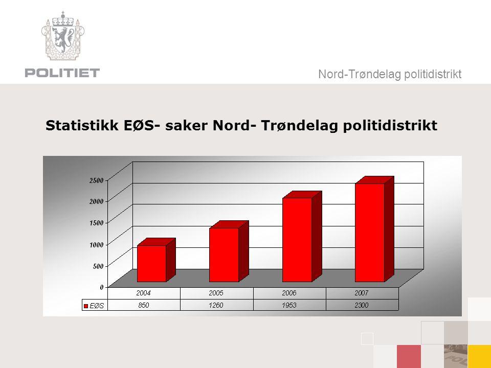 Nord-Trøndelag politidistrikt Statistikk EØS- saker Nord- Trøndelag politidistrikt