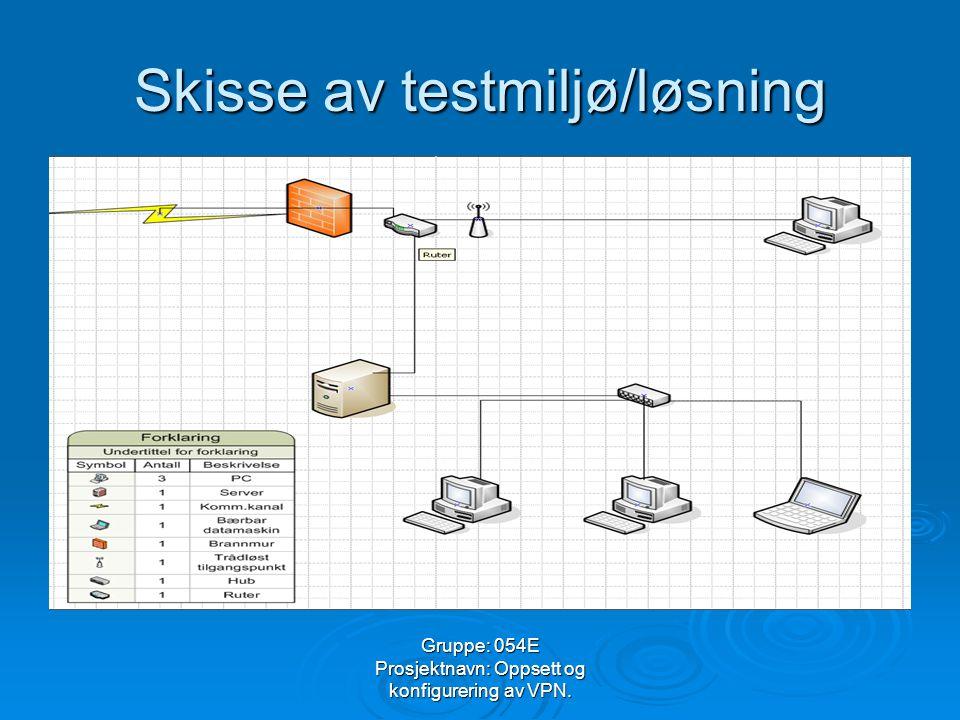 Gruppe: 054E Prosjektnavn: Oppsett og konfigurering av VPN. Skisse av testmiljø/løsning