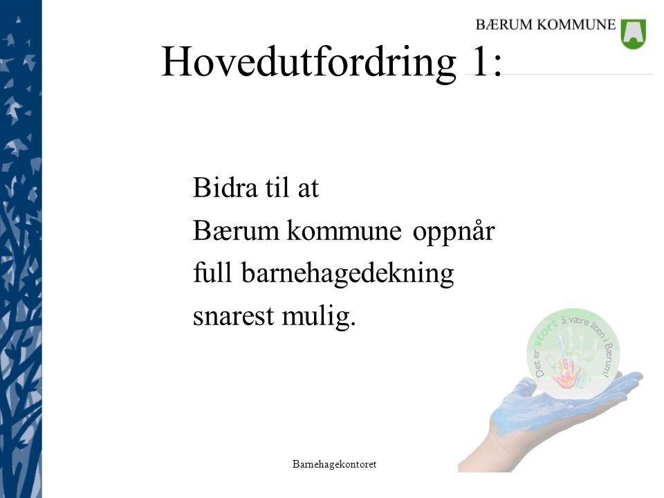 Barnehagekontoret Hovedutfordring 1: Bidra til at Bærum kommune oppnår full barnehagedekning snarest mulig.