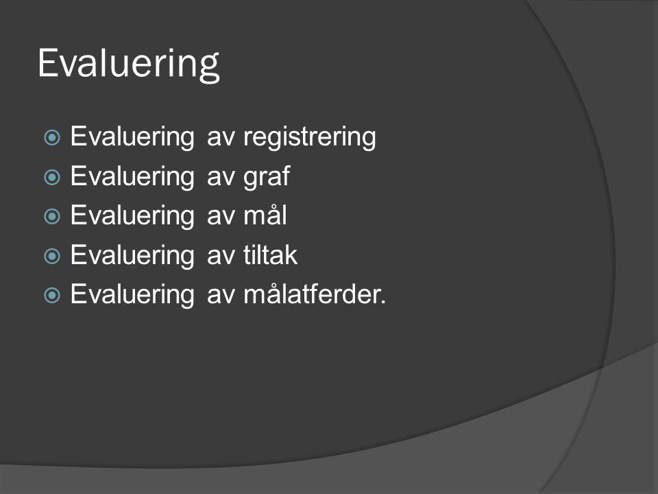 Evaluering  Evaluering av registrering  Evaluering av graf  Evaluering av mål  Evaluering av tiltak  Evaluering av målatferder.