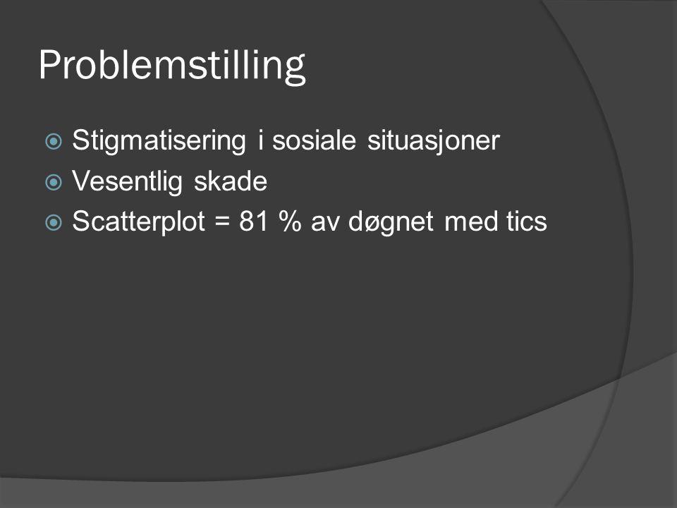 Problemstilling  Stigmatisering i sosiale situasjoner  Vesentlig skade  Scatterplot = 81 % av døgnet med tics
