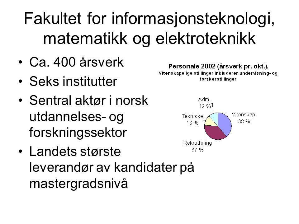 Fakultet for informasjonsteknologi, matematikk og elektroteknikk Ca.