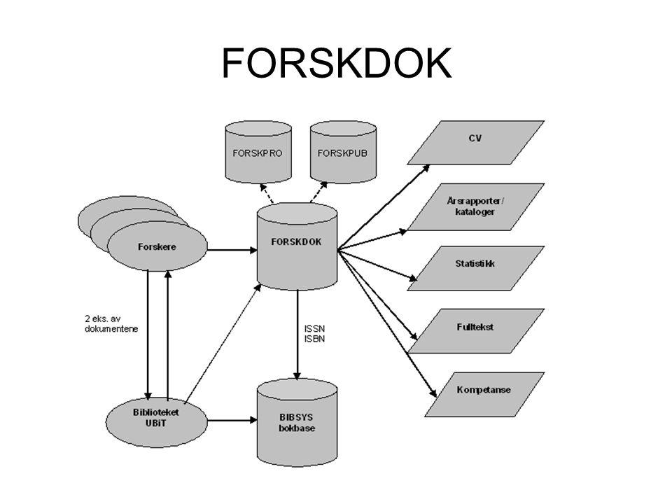 FORSKDOK
