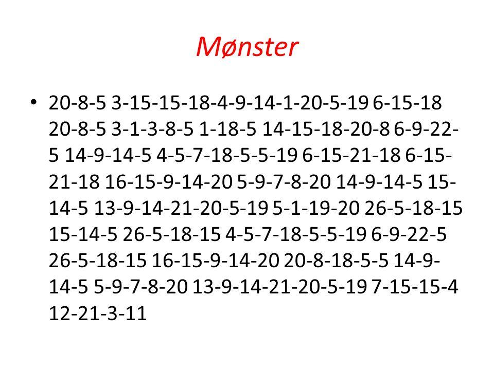 Mønster 20-8-5 3-15-15-18-4-9-14-1-20-5-19 6-15-18 20-8-5 3-1-3-8-5 1-18-5 14-15-18-20-8 6-9-22- 5 14-9-14-5 4-5-7-18-5-5-19 6-15-21-18 6-15- 21-18 16